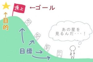 mokuhyou_jpg_pagespeed_ce_7yZbQWRKLQ